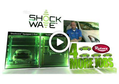 Shockwave more jobs more money