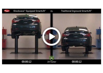 Shockwave Smartlift Comparison Hyundai