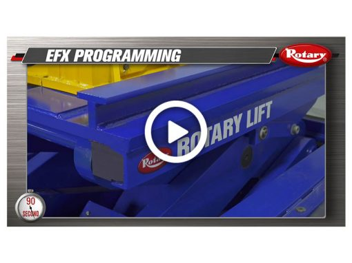 90 Know How – EFX Programming
