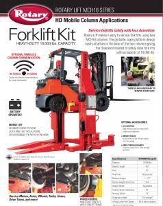 Forklift Kit